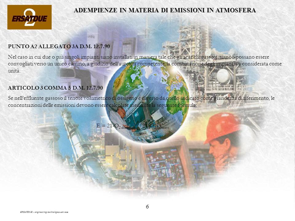 6 ADEMPIENZE IN MATERIA DI EMISSIONI IN ATMOSFERA ERSATDUE - engineering-technoligies-services PUNTO A2 ALLEGATO 3A D.M.