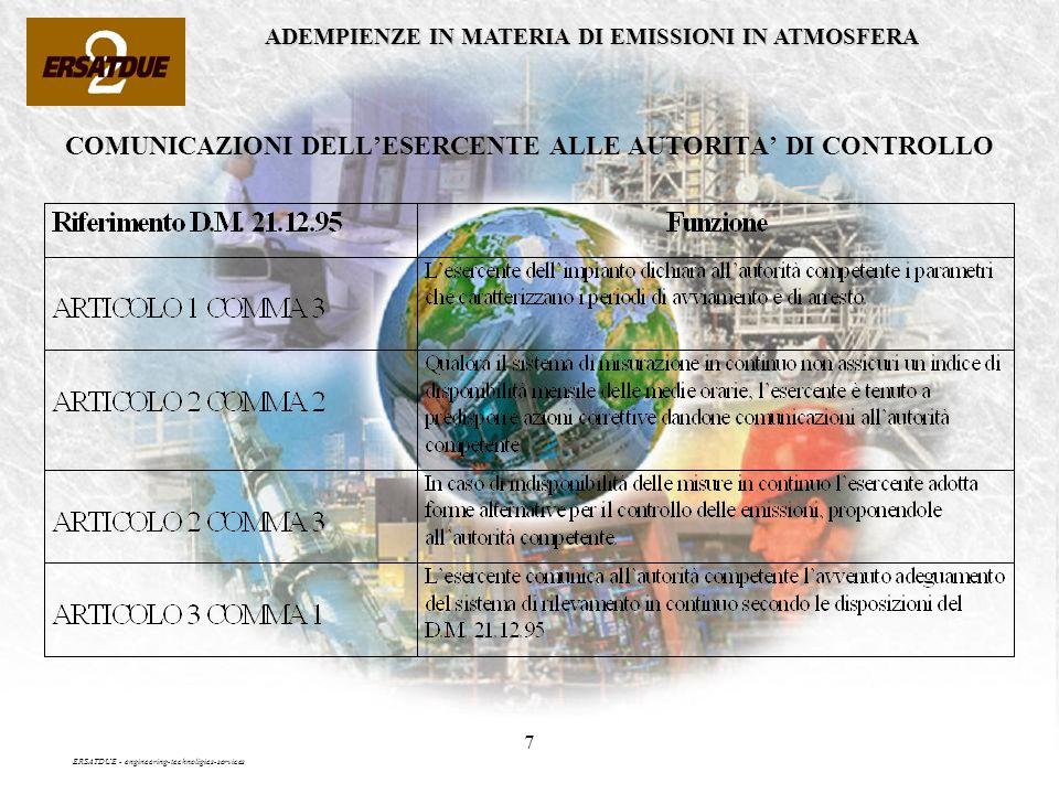 7 COMUNICAZIONI DELLESERCENTE ALLE AUTORITA DI CONTROLLO ADEMPIENZE IN MATERIA DI EMISSIONI IN ATMOSFERA ERSATDUE - engineering-technoligies-services