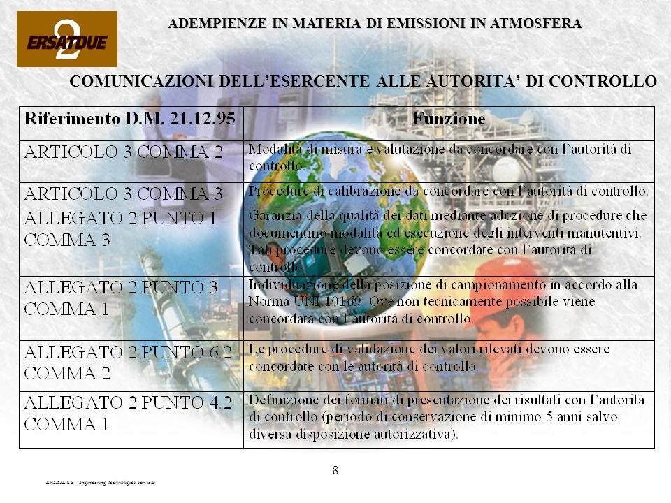 8 COMUNICAZIONI DELLESERCENTE ALLE AUTORITA DI CONTROLLO ADEMPIENZE IN MATERIA DI EMISSIONI IN ATMOSFERA ERSATDUE - engineering-technoligies-services