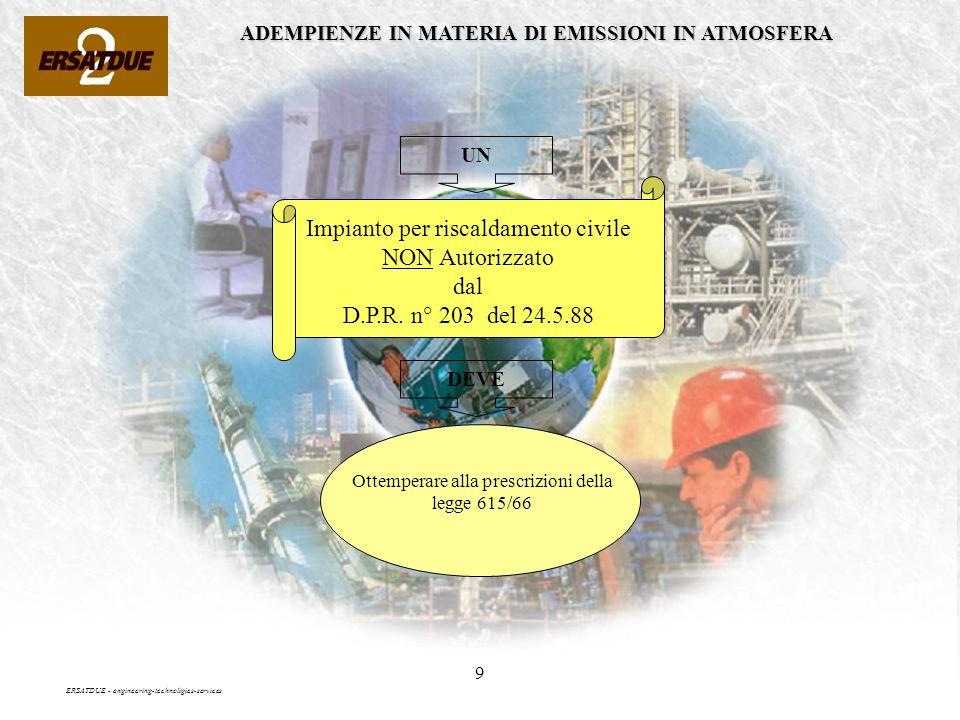 9 ADEMPIENZE IN MATERIA DI EMISSIONI IN ATMOSFERA UN Impianto per riscaldamento civile NON Autorizzato dal D.P.R.