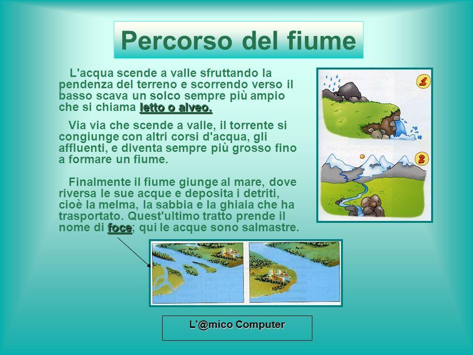 L@mico Computer Percorso del fiume letto o alveo. L'acqua scende a valle sfruttando la pendenza del terreno e scorrendo verso il basso scava un solco