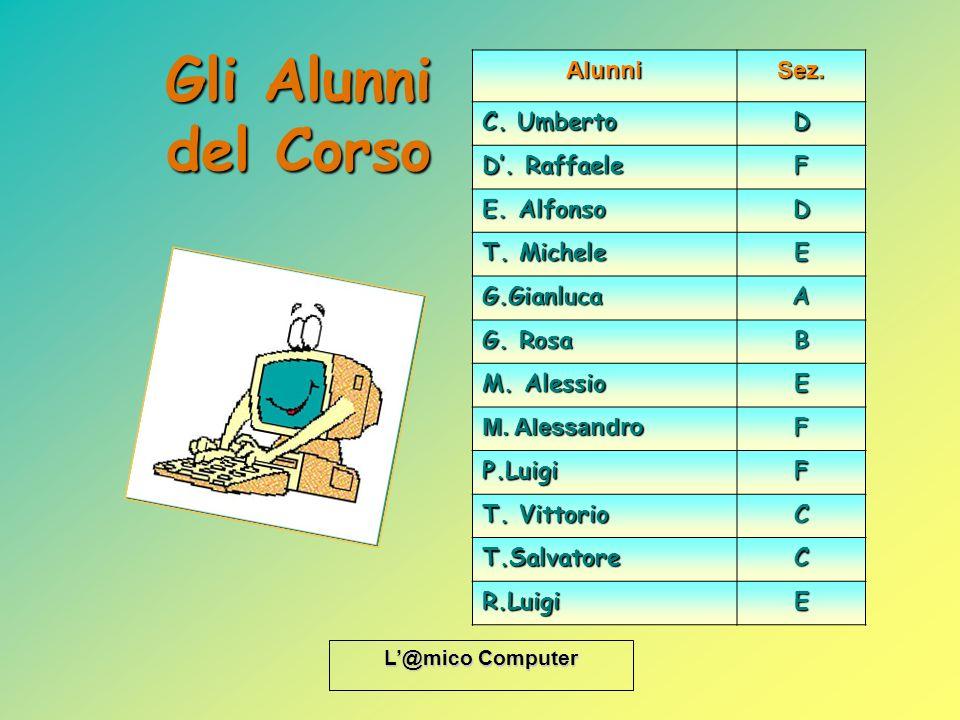 L@mico Computer Gli Alunni del Corso AlunniSez. C. Umberto D D. Raffaele F E. Alfonso D T. Michele E G.GianlucaA G. Rosa B M. Alessio E M. Alessandro