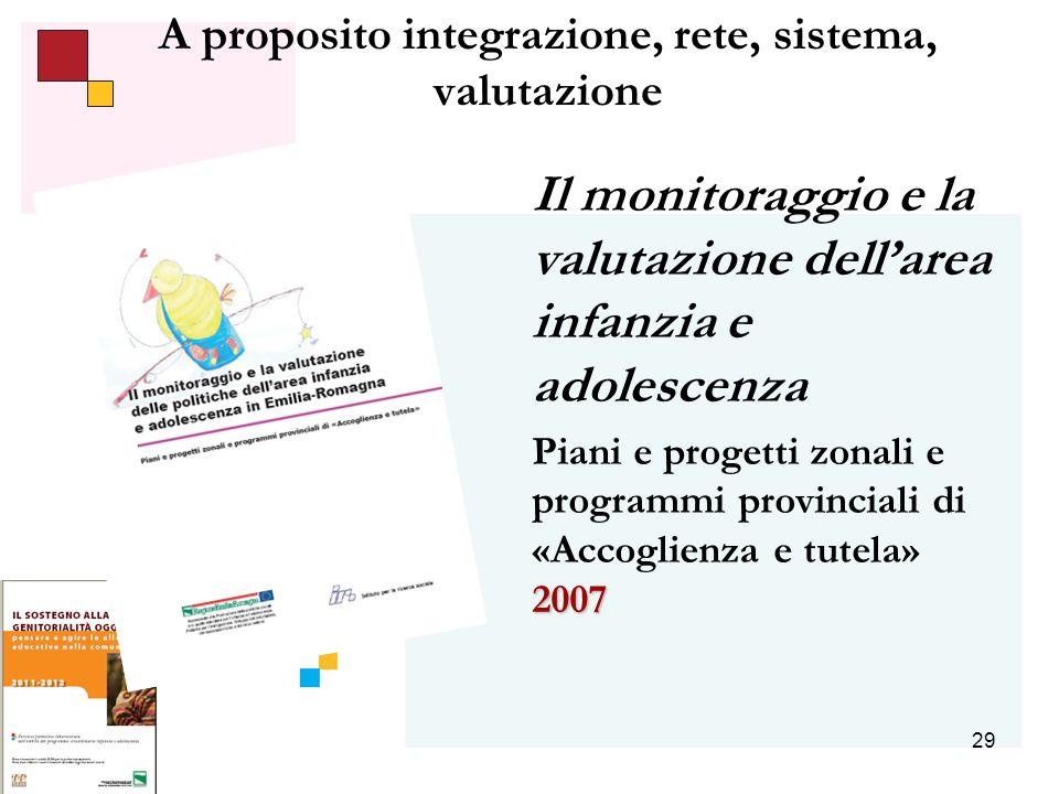 29 A proposito integrazione, rete, sistema, valutazione Il monitoraggio e la valutazione dellarea infanzia e adolescenza 2007 Piani e progetti zonali e programmi provinciali di «Accoglienza e tutela» 2007