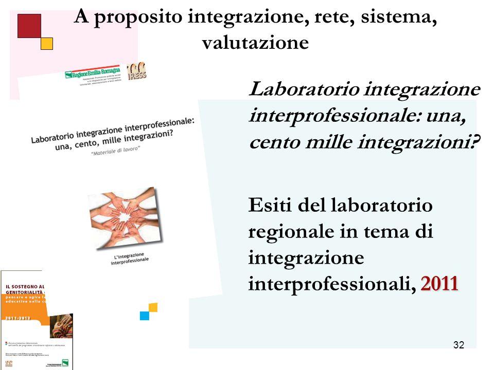 32 A proposito integrazione, rete, sistema, valutazione Laboratorio integrazione interprofessionale: una, cento mille integrazioni.