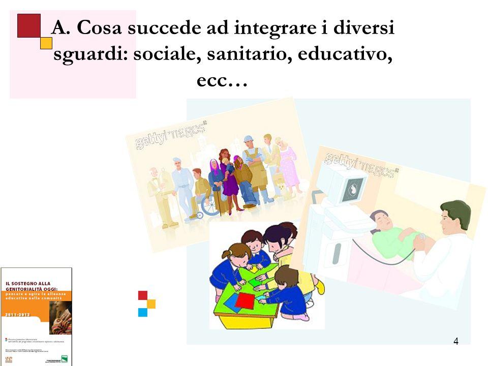 4 A. Cosa succede ad integrare i diversi sguardi: sociale, sanitario, educativo, ecc…