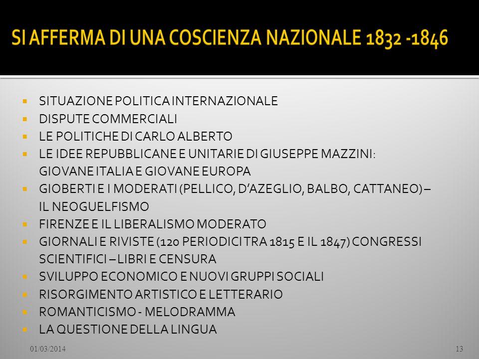 SITUAZIONE POLITICA INTERNAZIONALE DISPUTE COMMERCIALI LE POLITICHE DI CARLO ALBERTO LE IDEE REPUBBLICANE E UNITARIE DI GIUSEPPE MAZZINI: GIOVANE ITAL