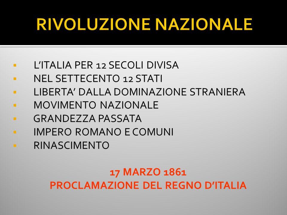 LITALIA PER 12 SECOLI DIVISA NEL SETTECENTO 12 STATI LIBERTA DALLA DOMINAZIONE STRANIERA MOVIMENTO NAZIONALE GRANDEZZA PASSATA IMPERO ROMANO E COMUNI