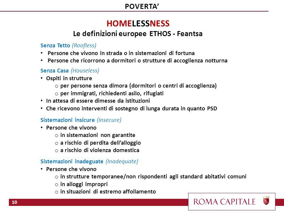 HOMELESSNESS Le definizioni europee ETHOS - Feantsa Senza Tetto (Roofless) Persone che vivono in strada o in sistemazioni di fortuna Persone che ricor