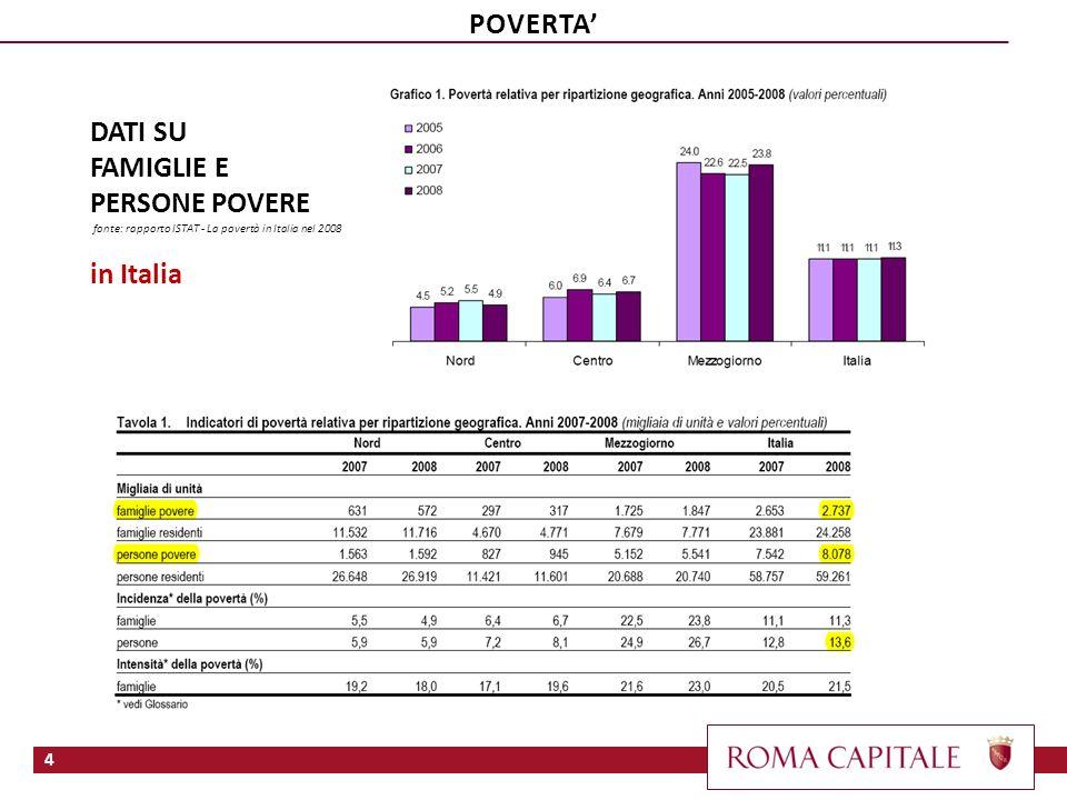 DATI SU FAMIGLIE E PERSONE POVERE in Italia fonte: rapporto ISTAT - La povertà in Italia nel 2008 4 POVERTA