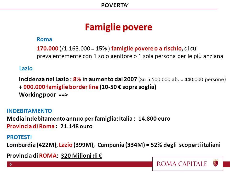 Famiglie povere 170.000 (/1.163.000 = 15% ) famiglie povere o a rischio, di cui prevalentemente con 1 solo genitore o 1 sola persona per le più anzian