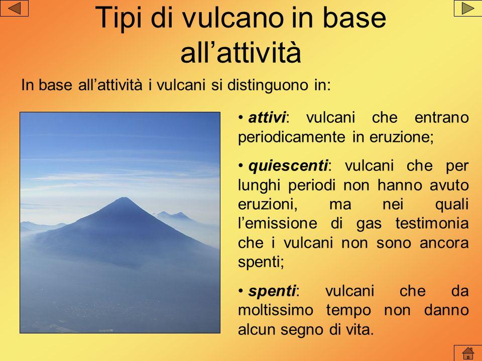 Tipi di vulcano in base allattività attivi: vulcani che entrano periodicamente in eruzione; quiescenti: vulcani che per lunghi periodi non hanno avuto