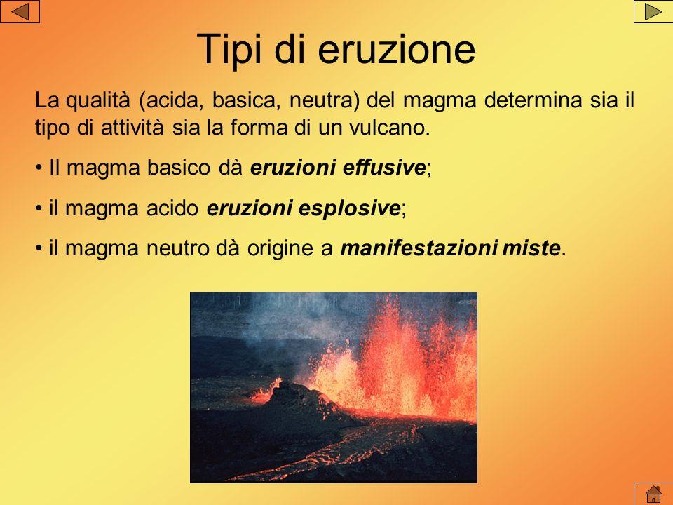 Tipi di eruzione e vulcani Leruzione effusiva si verifica nei vulcani hawaiani, quella esplosiva in vulcani come La Pelée (Martinica) e il Krakatoa (Indonesia).