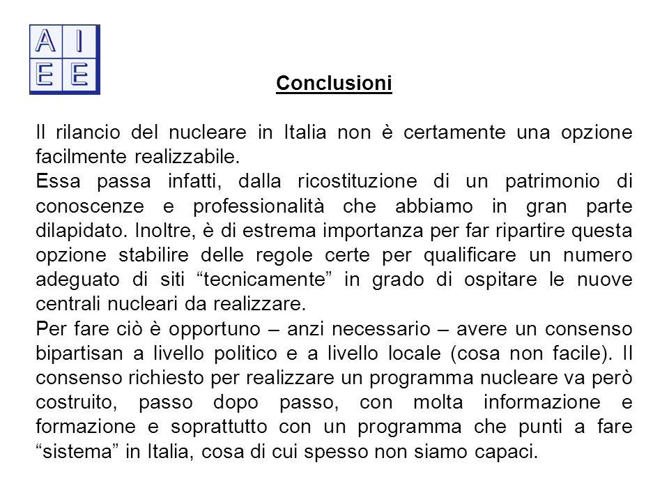 Conclusioni Il rilancio del nucleare in Italia non è certamente una opzione facilmente realizzabile.