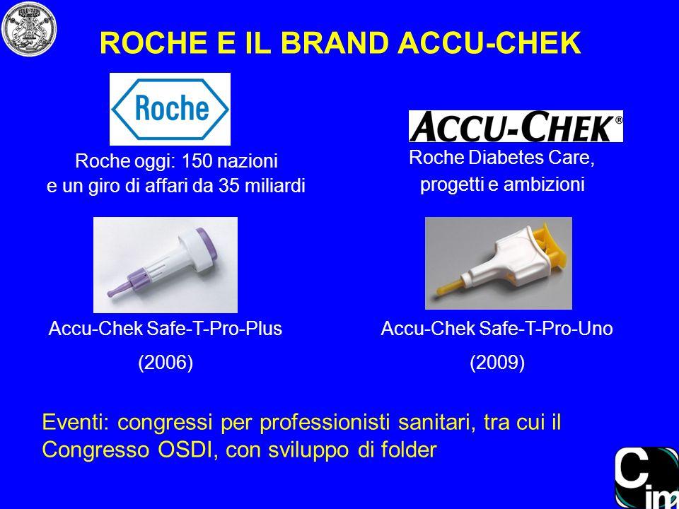 Roche oggi: 150 nazioni e un giro di affari da 35 miliardi ROCHE E IL BRAND ACCU-CHEK Roche Diabetes Care, progetti e ambizioni Accu-Chek Safe-T-Pro-U