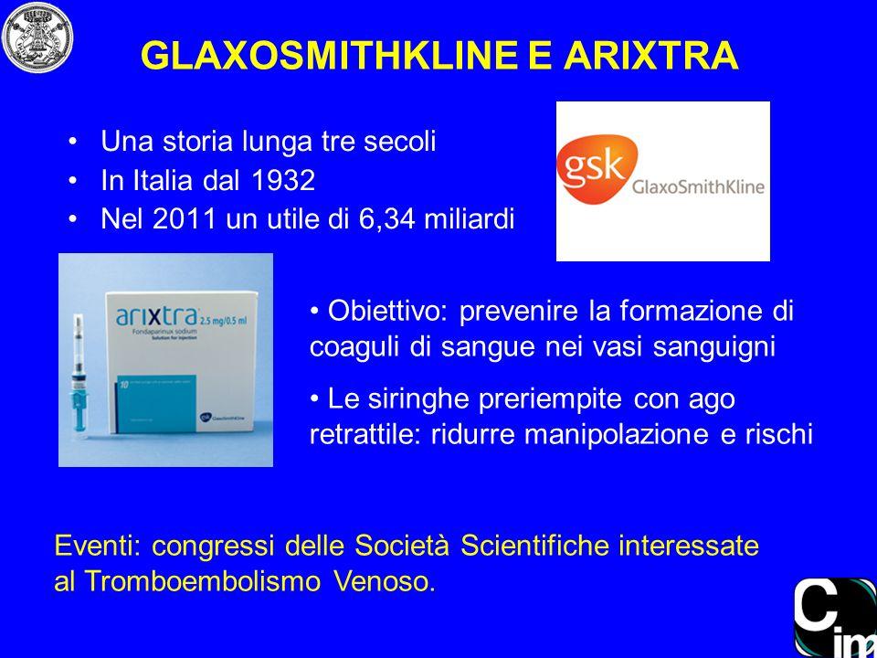 Una storia lunga tre secoli In Italia dal 1932 Nel 2011 un utile di 6,34 miliardi GLAXOSMITHKLINE E ARIXTRA Obiettivo: prevenire la formazione di coag