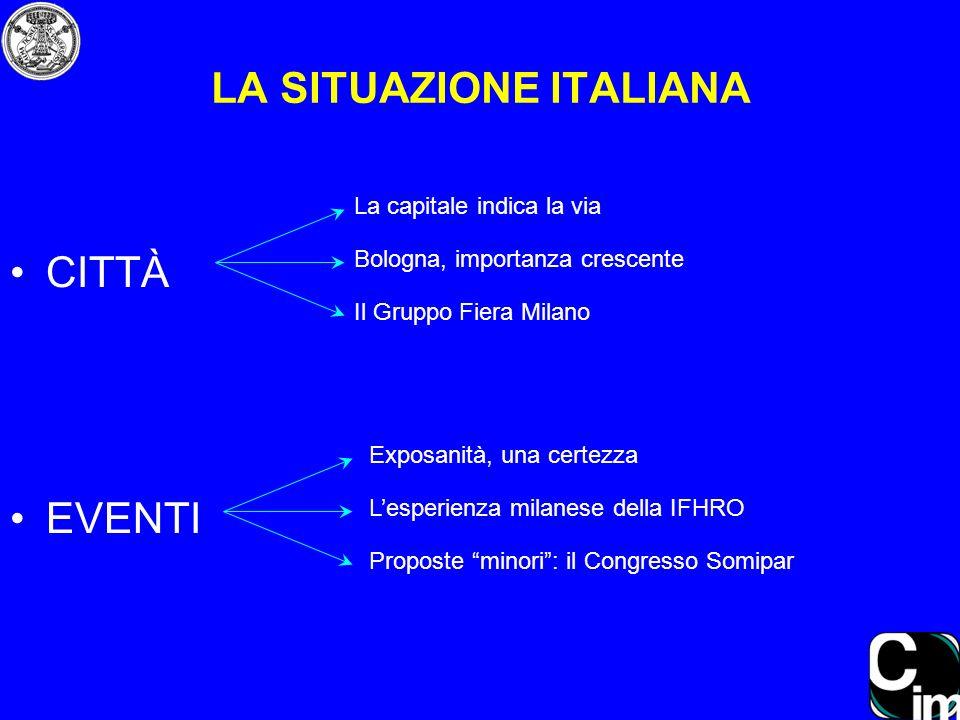 CITTÀ EVENTI LA SITUAZIONE ITALIANA La capitale indica la via Bologna, importanza crescente Il Gruppo Fiera Milano Exposanità, una certezza Lesperienz