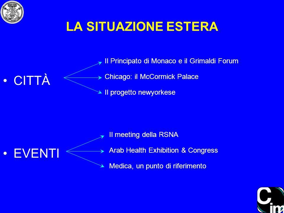 LA SITUAZIONE ESTERA CITTÀ EVENTI Il Principato di Monaco e il Grimaldi Forum Chicago: il McCormick Palace Il progetto newyorkese Il meeting della RSN