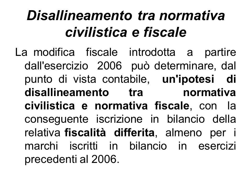 Disallineamento tra normativa civilistica e fiscale La modifica fiscale introdotta a partire dall'esercizio 2006 può determinare, dal punto di vista c