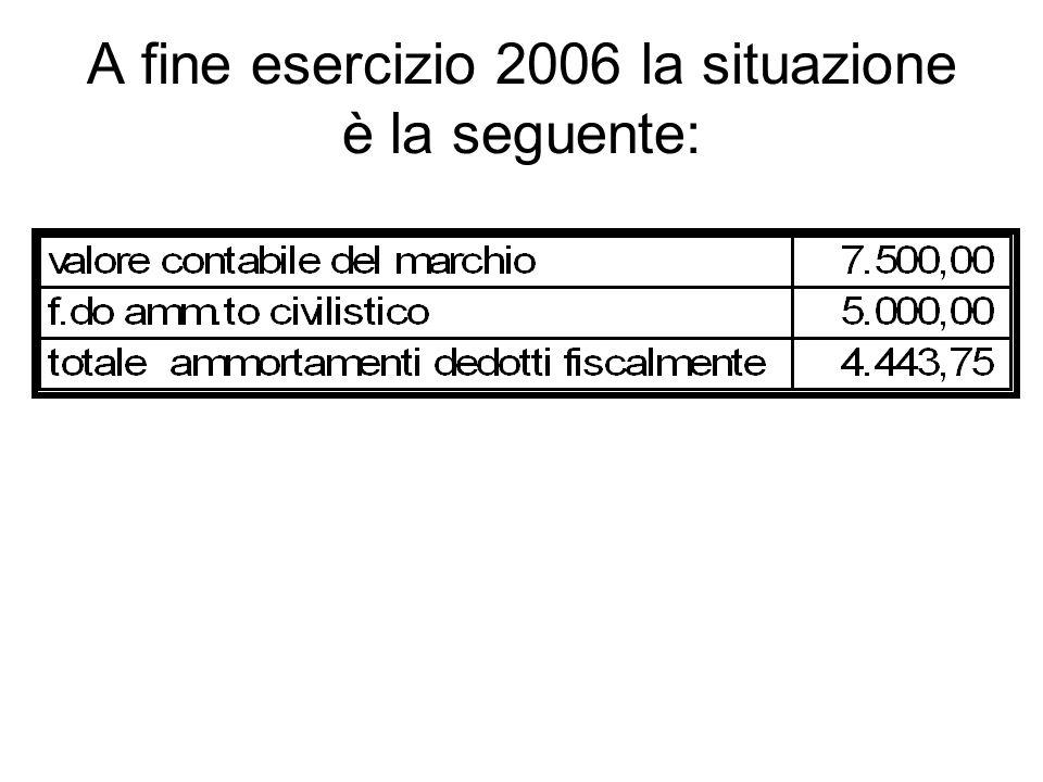 A fine esercizio 2006 la situazione è la seguente: