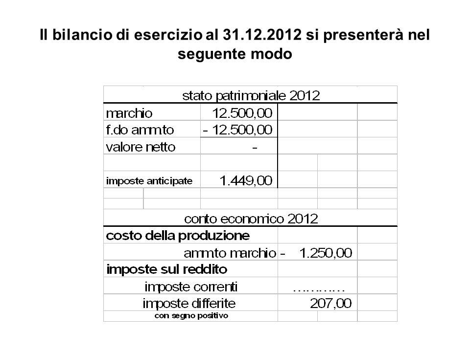 Il bilancio di esercizio al 31.12.2012 si presenterà nel seguente modo