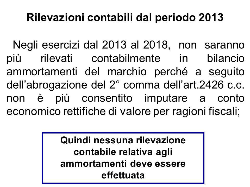 Rilevazioni contabili dal periodo 2013 Negli esercizi dal 2013 al 2018, non saranno più rilevati contabilmente in bilancio ammortamenti del marchio pe