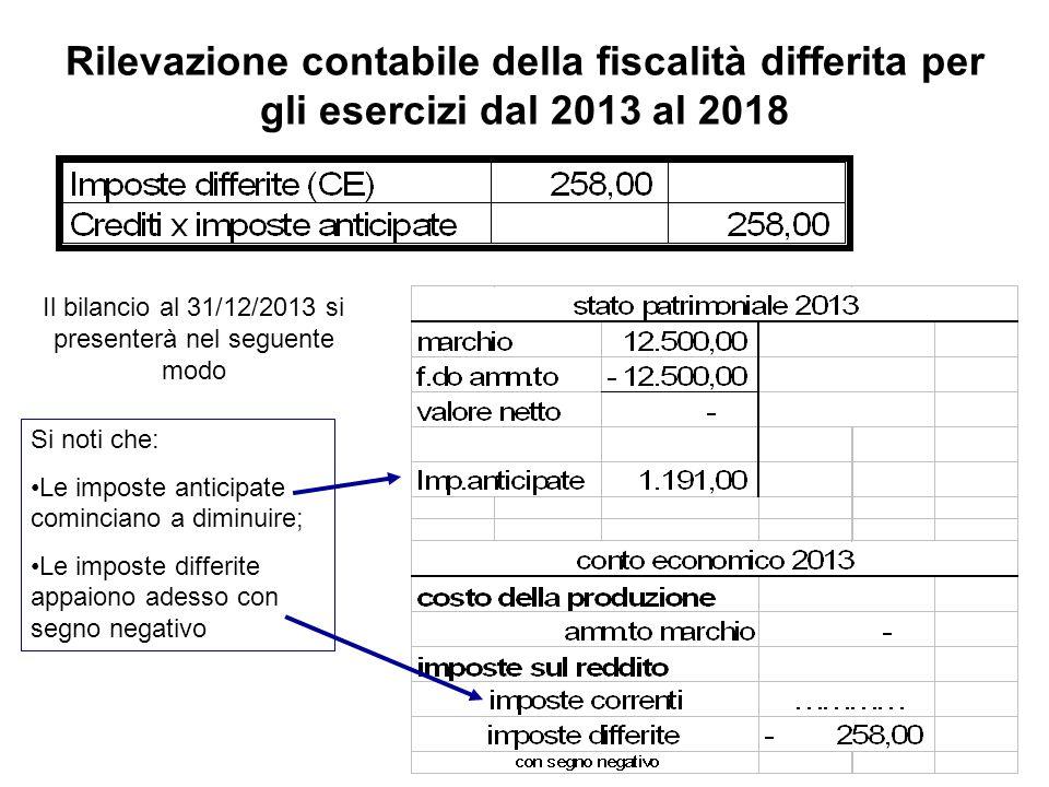 Rilevazione contabile della fiscalità differita per gli esercizi dal 2013 al 2018 Il bilancio al 31/12/2013 si presenterà nel seguente modo Si noti ch
