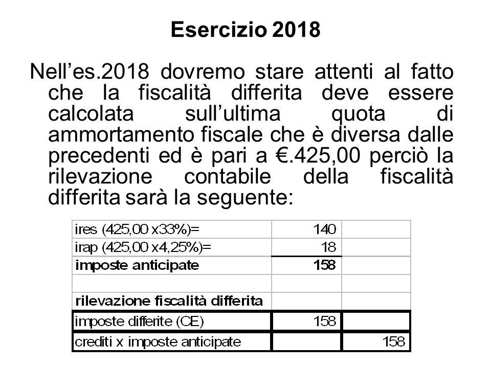 Esercizio 2018 Nelles.2018 dovremo stare attenti al fatto che la fiscalità differita deve essere calcolata sullultima quota di ammortamento fiscale ch