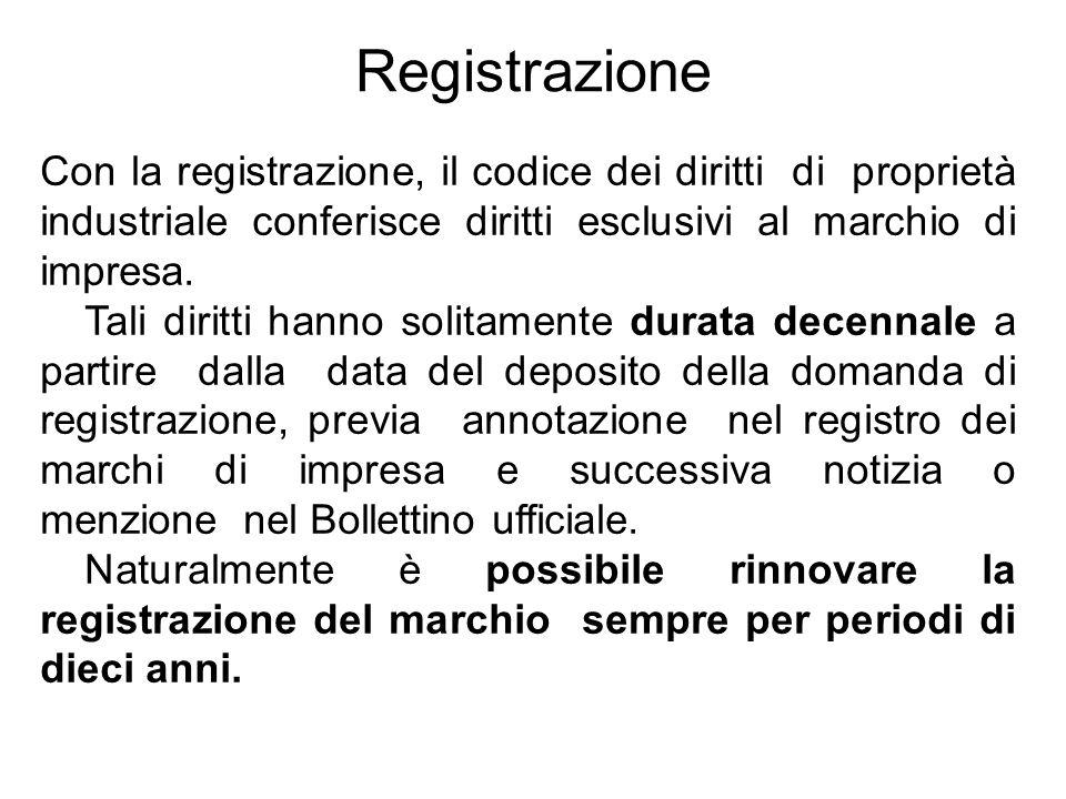 Registrazione Con la registrazione, il codice dei diritti di proprietà industriale conferisce diritti esclusivi al marchio di impresa. Tali diritti ha