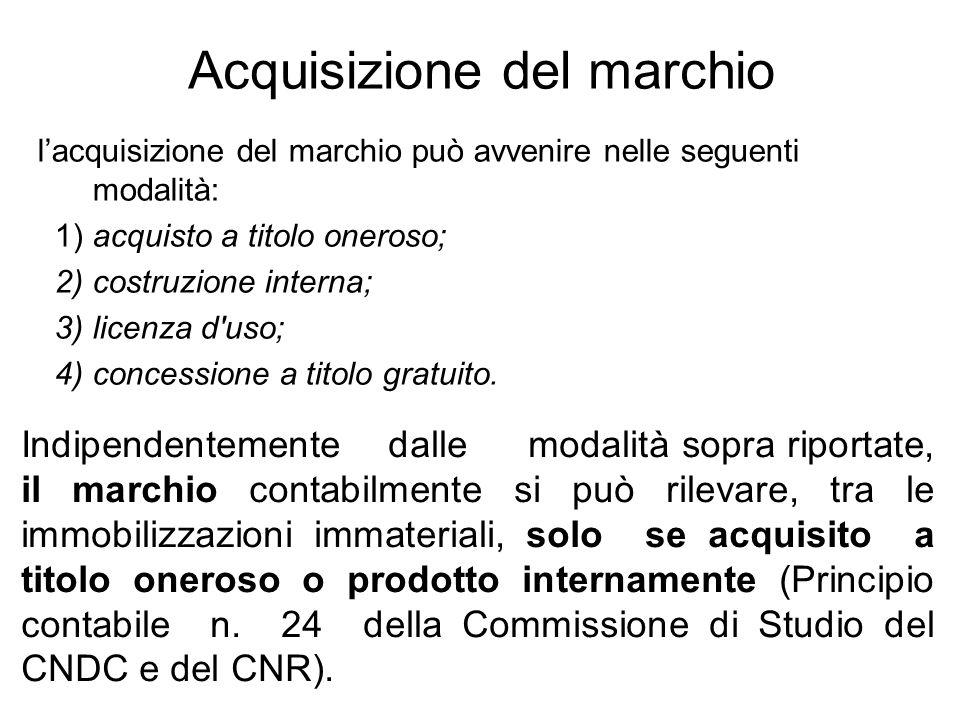 Acquisizione del marchio lacquisizione del marchio può avvenire nelle seguenti modalità: 1) acquisto a titolo oneroso; 2) costruzione interna; 3) lice