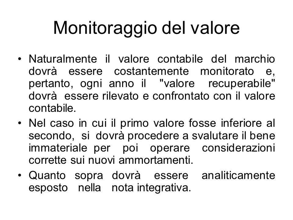Monitoraggio del valore Naturalmente il valore contabile del marchio dovrà essere costantemente monitorato e, pertanto, ogni anno il