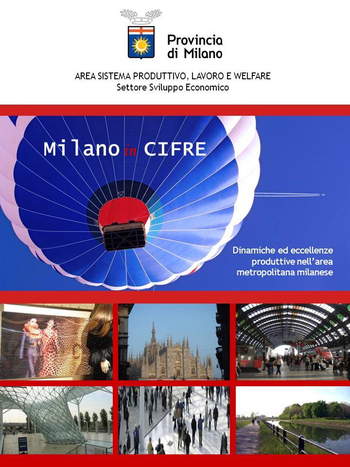 AREA SISTEMA PRODUTTIVO, LAVORO E WELFARE Settore Sviluppo Economico Milano in CIFRE Dinamiche ed eccellenze produttive nellarea metropolitana milanes
