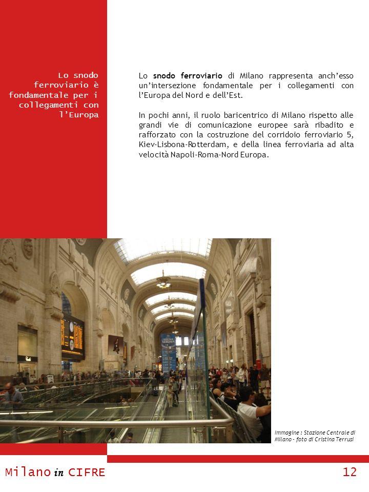 Milano in CIFRE 12 Lo snodo ferroviario di Milano rappresenta anchesso unintersezione fondamentale per i collegamenti con lEuropa del Nord e dellEst.
