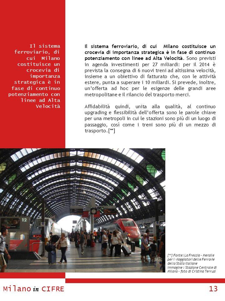 Milano in CIFRE 13 Il sistema ferroviario, di cui Milano costituisce un crocevia di importanza strategica è in fase di continuo potenziamento con line