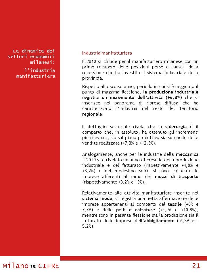 Milano in CIFRE 21 La dinamica dei settori economici milanesi: lindustria manifatturiera Industria manifatturiera Il 2010 si chiude per il manifatturi