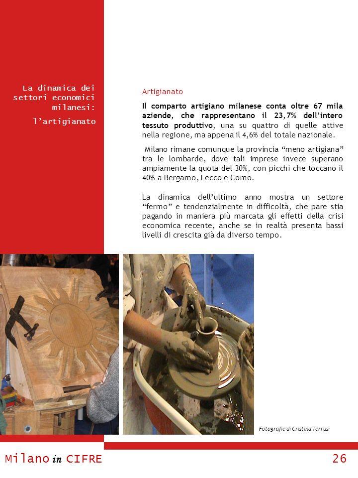 Milano in CIFRE 26 La dinamica dei settori economici milanesi: lartigianato Artigianato Il comparto artigiano milanese conta oltre 67 mila aziende, ch