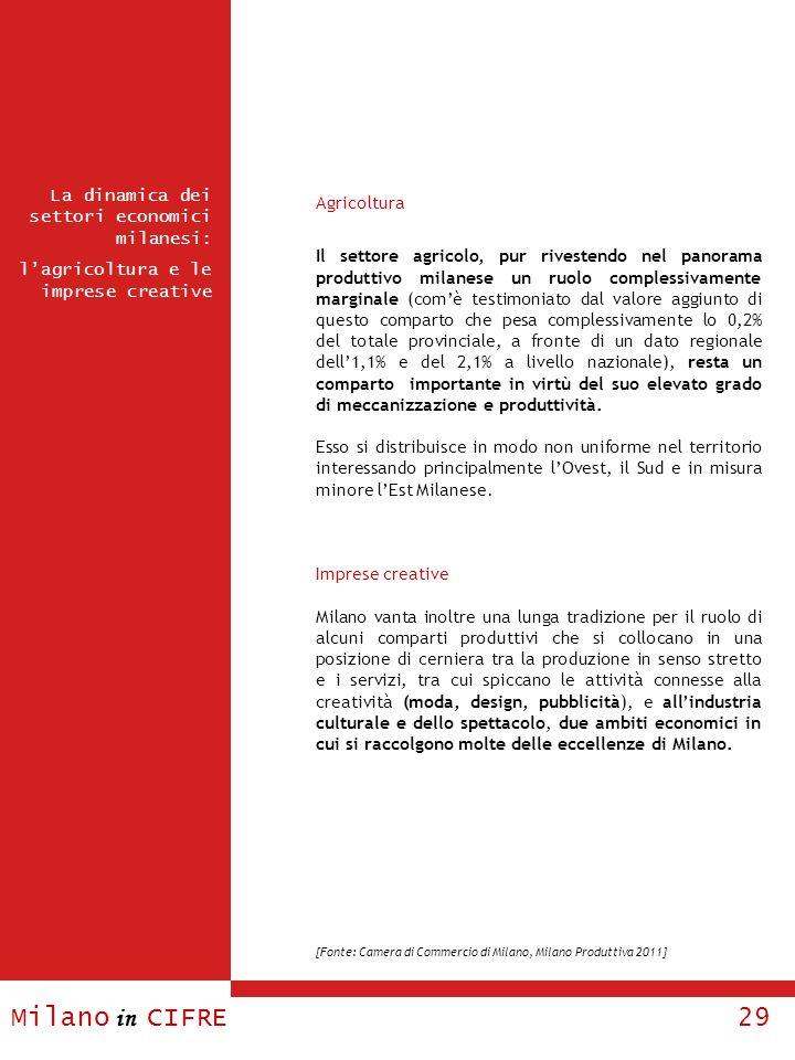 Milano in CIFRE 29 La dinamica dei settori economici milanesi: lagricoltura e le imprese creative Agricoltura Il settore agricolo, pur rivestendo nel