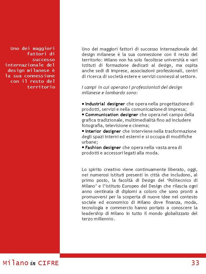 Milano in CIFRE 33 Uno dei maggiori fattori di successo internazionale del design milanese è la sua connessione con il resto del territorio Uno dei ma
