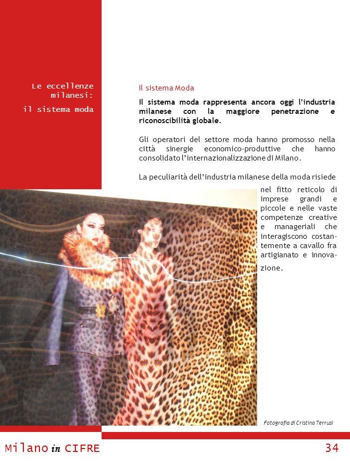 Milano in CIFRE 34 Le eccellenze milanesi: il sistema moda Il sistema Moda Il sistema moda rappresenta ancora oggi lindustria milanese con la maggiore