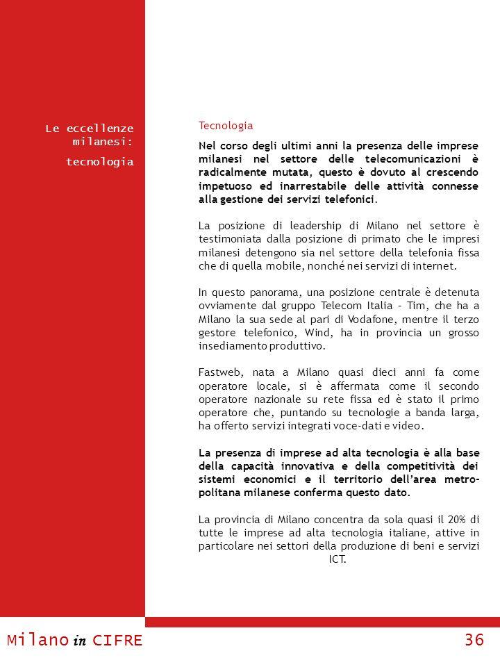 Milano in CIFRE 36 Le eccellenze milanesi: tecnologia Tecnologia Nel corso degli ultimi anni la presenza delle imprese milanesi nel settore delle tele