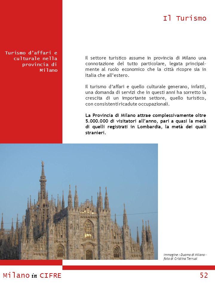 Milano in CIFRE 52 Turismo daffari e culturale nella provincia di Milano Il Turismo Il settore turistico assume in provincia di Milano una connotazion