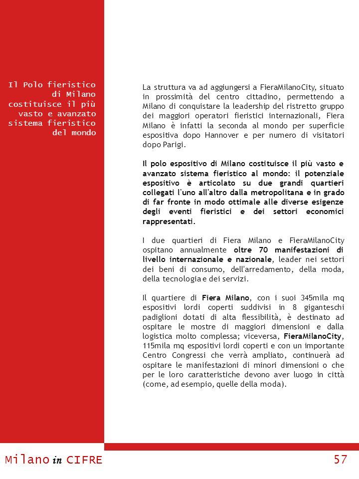 Milano in CIFRE 57 Il Polo fieristico di Milano costituisce il più vasto e avanzato sistema fieristico del mondo La struttura va ad aggiungersi a Fier