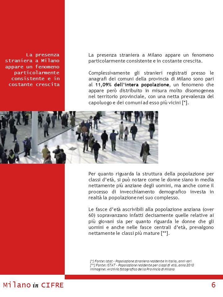 Milano in CIFRE 6 La presenza straniera a Milano appare un fenomeno particolarmente consistente e in costante crescita La presenza straniera a Milano