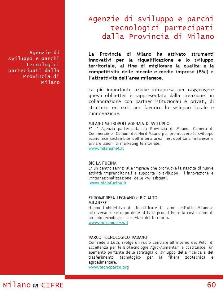 Milano in CIFRE 60 Agenzie di sviluppo e parchi tecnologici partecipati dalla Provincia di Milano Agenzie di sviluppo e parchi tecnologici partecipati