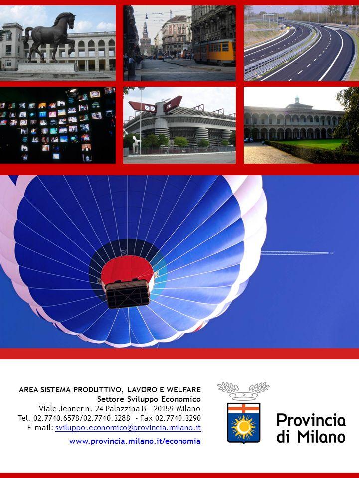AREA SISTEMA PRODUTTIVO, LAVORO E WELFARE Settore Sviluppo Economico Viale Jenner n. 24 Palazzina B - 20159 Milano Tel. 02.7740.6578/02.7740.3288 - Fa