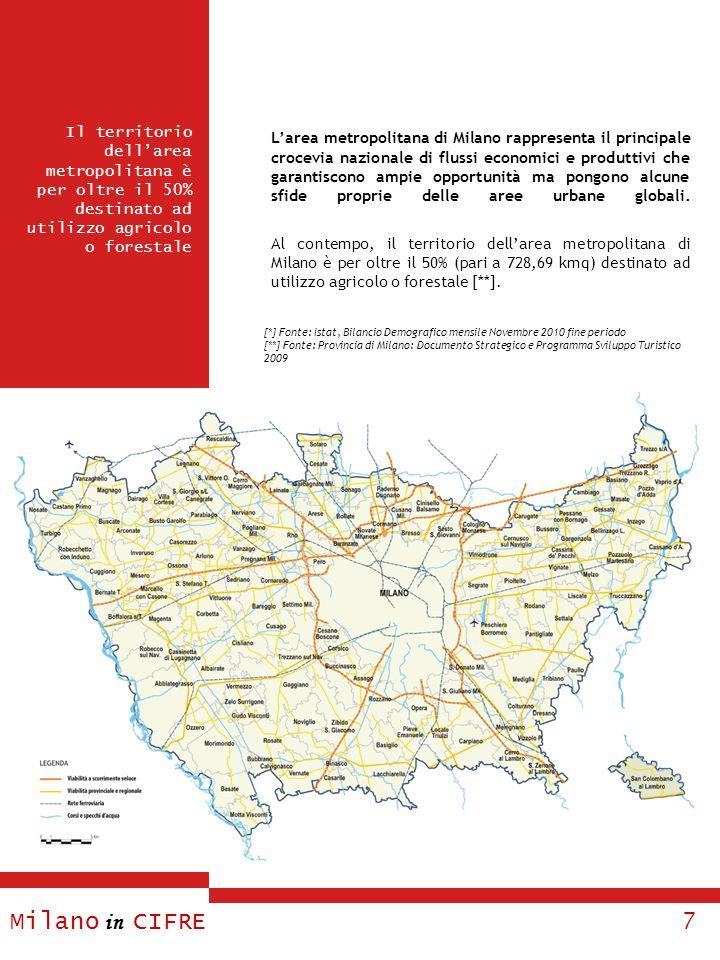 Milano in CIFRE 7 Larea metropolitana di Milano rappresenta il principale crocevia nazionale di flussi economici e produttivi che garantiscono ampie o