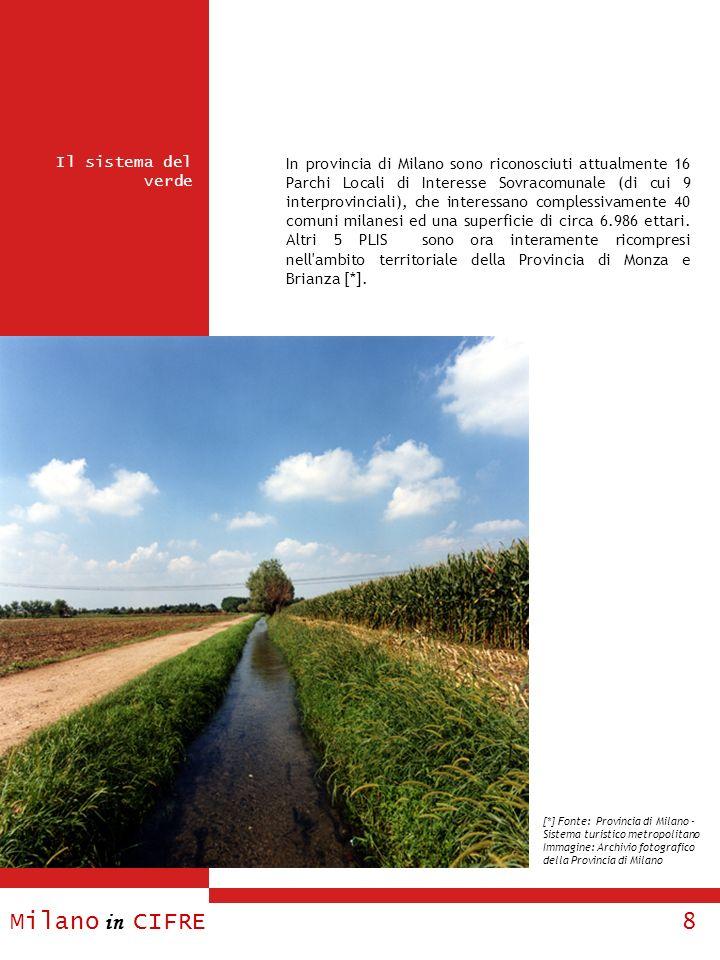 Milano in CIFRE 8 Il sistema del verde In provincia di Milano sono riconosciuti attualmente 16 Parchi Locali di Interesse Sovracomunale (di cui 9 inte