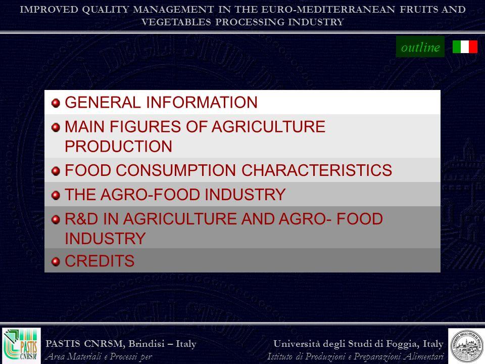 PASTIS CNRSM, Brindisi – Italy Area Materiali e Processi per lAgroindustria Università degli Studi di Foggia, Italy Istituto di Produzioni e Preparazioni Alimentari the agro-food industry IMPROVED QUALITY MANAGEMENT IN THE EURO-MEDITERRANEAN FRUITS AND VEGETABLES PROCESSING INDUSTRY IMPORT EXPORT GEOGRAPHICAL DISTRIBUTION OF ITALYS FOREIGN TRADE IN THE AGRI- FOOD SECTOR