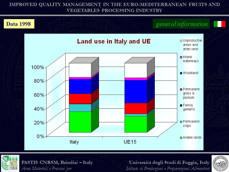 PASTIS CNRSM, Brindisi – Italy Area Materiali e Processi per lAgroindustria Università degli Studi di Foggia, Italy Istituto di Produzioni e Preparazioni Alimentari R&D IMPROVED QUALITY MANAGEMENT IN THE EURO-MEDITERRANEAN FRUITS AND VEGETABLES PROCESSING INDUSTRY