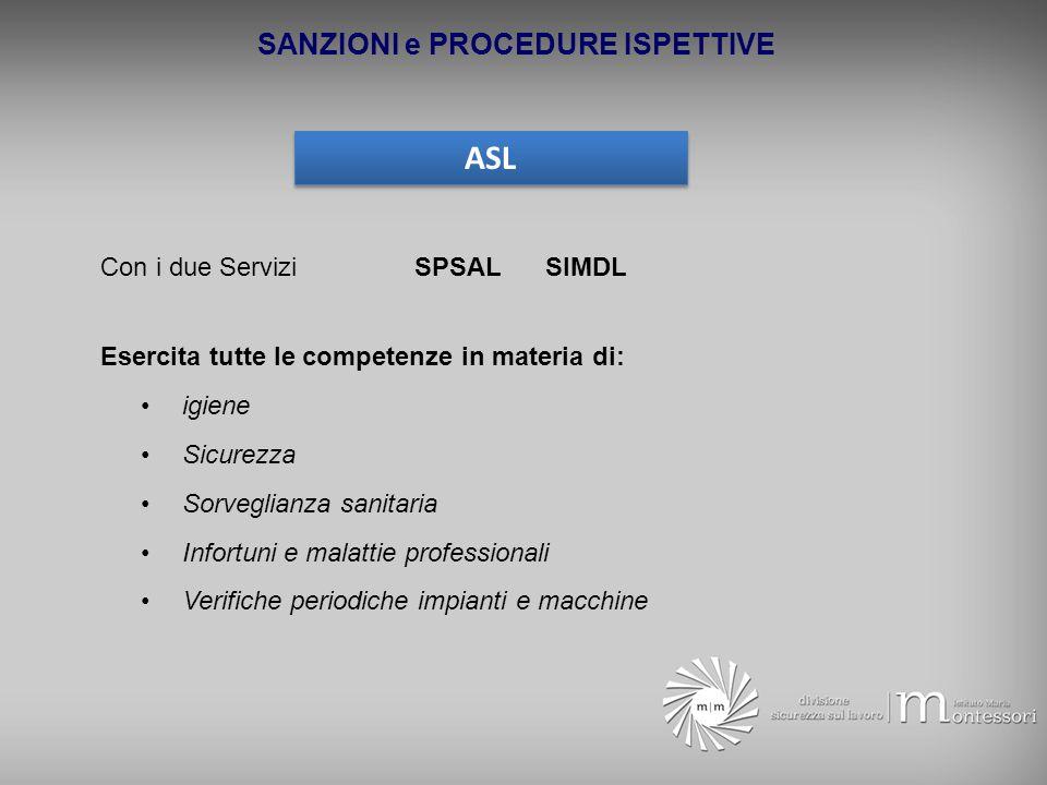 SANZIONI e PROCEDURE ISPETTIVE ASL Con i due Servizi SPSAL SIMDL Esercita tutte le competenze in materia di: igiene Sicurezza Sorveglianza sanitaria I