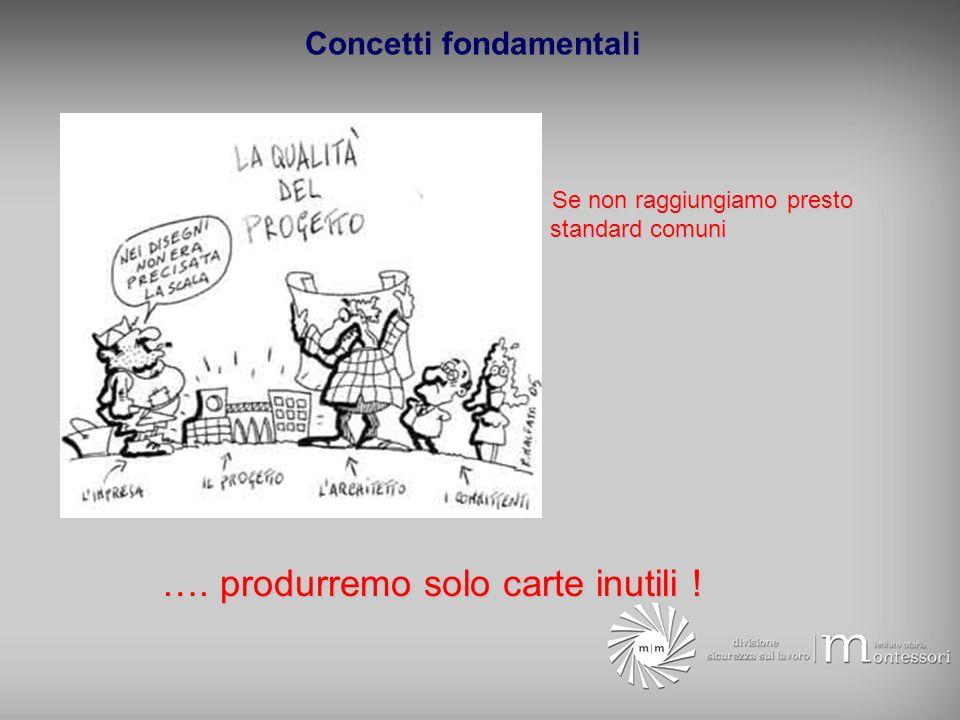 Concetti fondamentali Se non raggiungiamo presto standard comuni …. produrremo solo carte inutili !